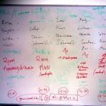 the whiteboard